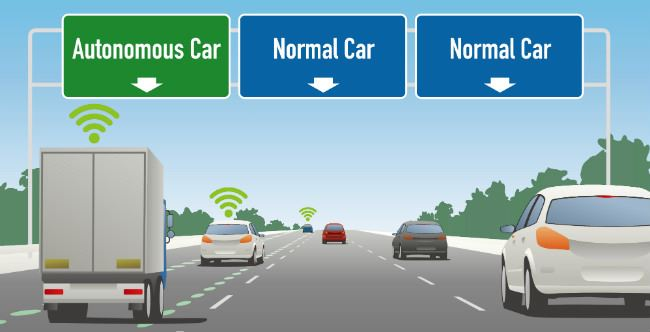 cars on 3 lane highway, one lane for autonomous vehicles, the two other lanes for normal cars